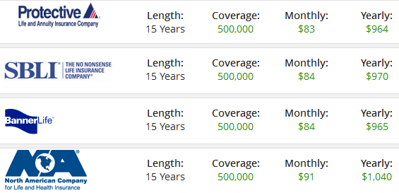 Life Insurance for a 57 Year Old Woman